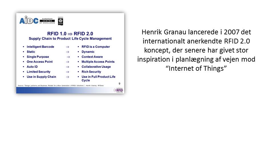 RFID 2.0 slider